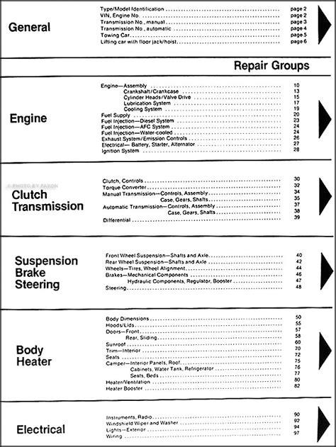 car repair manuals online pdf 1984 volkswagen vanagon free book repair manuals 1980 1984 vw vanagon bentley repair shop manual