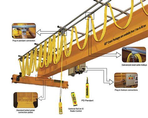 Jual Shoo Nr rm 5 ton overhead crane kit w hoist easy to assemble ebay
