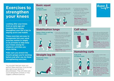 11 exercises that help decrease knee pain sparkpeople 11 exercises that help decrease knee pain sparkpeople