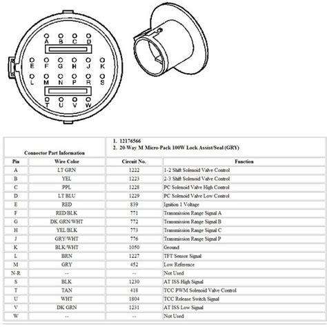 4t65e automatic transmission parts diagram html autos post
