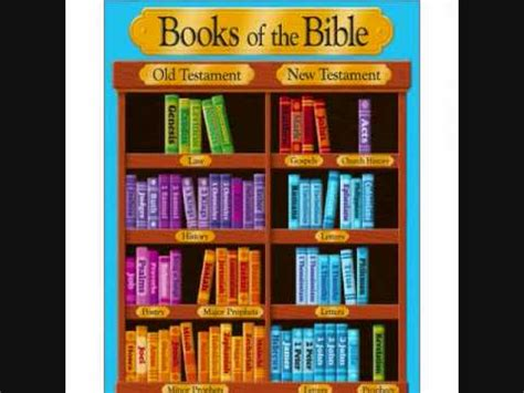 bible section tricks to memorizing bible fun and easy wmv youtube