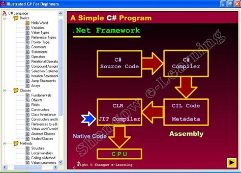 c tutorial in pdf c tutorial pdf image search results