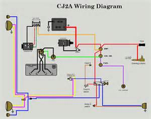 cj2a wiring diagram 12 volt html autos post
