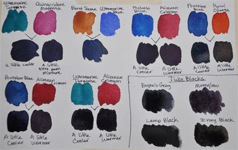 what color make black how to mix a navy blue with watercolors