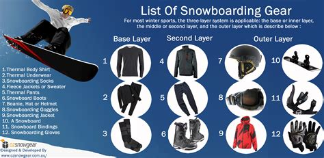 snow gear image gallery snowboarding gear