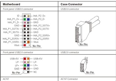 usb 2 0 wiring diagram usb motherboard wiring diagram