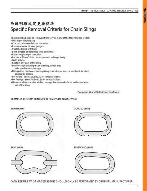 sling protocol template 1 13 吊鍊明確規定更換標準specific removal criteria for chain slings