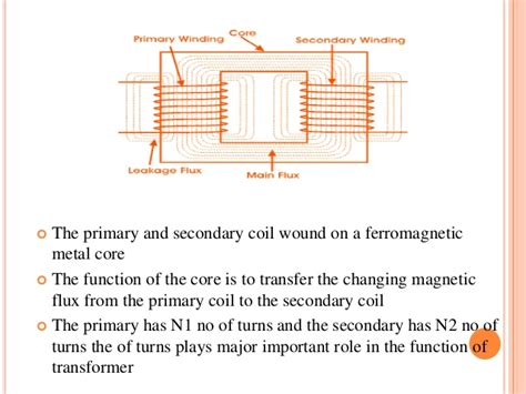 principle of induction in transformer transformer construction types and working