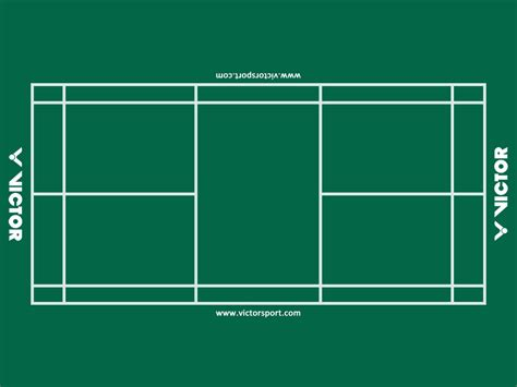 badminton saha 246 l 231 252 leri nedir inploid badminton field diagram 28 images pin by fons rooijen