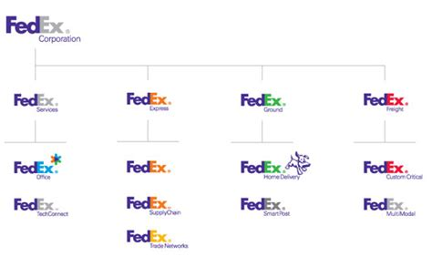 fedex colors fahrenheit marketing web design web development