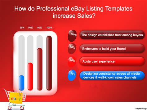 professional ebay listing templates professional ebay listing templates ebay