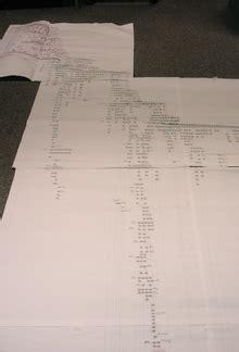 harris matrix wikipedia