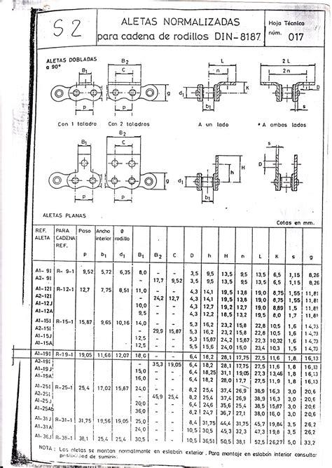 como hacer cadenas para construccion transmisi 243 n por cadenas
