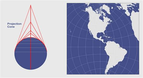 conic map conic projection lambert albers and polyconic gis