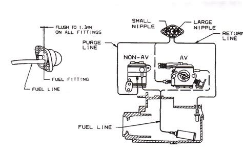 fuel line diagram for craftsman chainsaw need diagram for fuel lines for craftsman chainsaw model