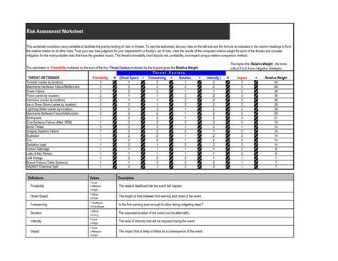 best photos of risk assessment worksheet risk assessment
