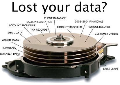 data recovery from corrupted disk how to do