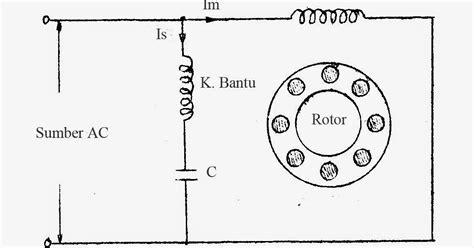 cara mengukur kapasitor polar dan nonpolar kapasitor polar hanya bekerja pada 28 images identifikasi dan fungsi kapasitor bayusamudera