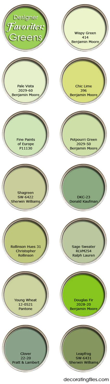 Favorite Green Paint Colors | do it best paint colors chart ask home design