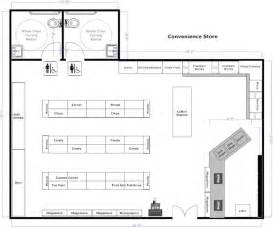 retail store floor plan 25 best ideas about store layout on pinterest clothing