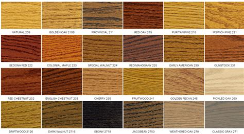 popular colors finishes floors more atl