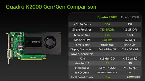 Vga Nvidia Quadro K2000 2gb 128bit hcm vga card cao cấp for vs design gtx770 780