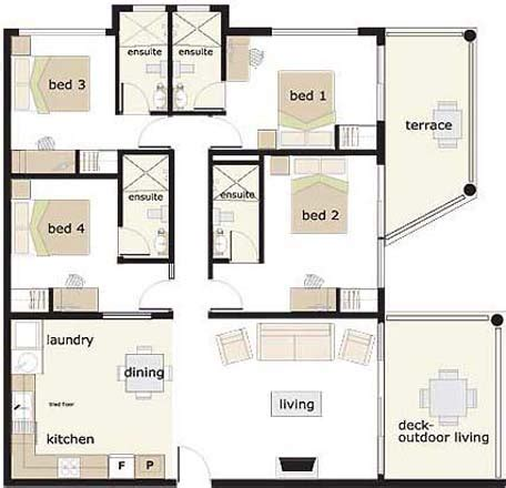 4 Bedroom House Floor Plan | what you need to know when choosing 4 bedroom house plans