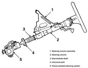 Steering Wheel And Column About Steering Columns Galore Inc Steering Column Business