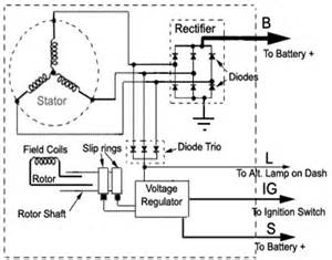 subaru alternator regulator wiring diagram get free image about wiring diagram