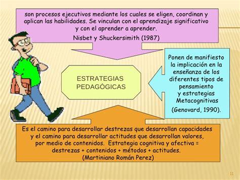 imagenes reflexiones educativas reflexion educativa y estrategias pedag 243 gicas