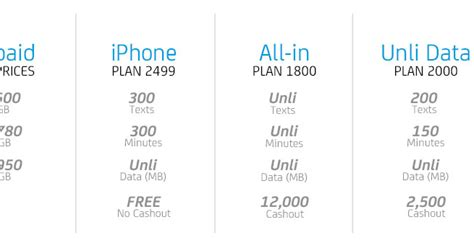 best data plan for iphone smart iphone 5 amazing postpaid plan offers at p2499 for 16gb and 32gb howtoquick net
