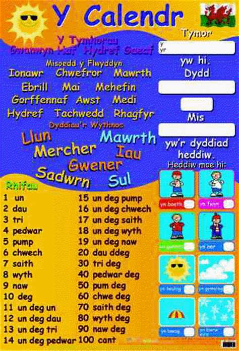 welsh posters from last word resources