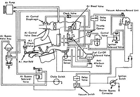 service manuals schematics 1983 honda accord parking system repair guides vacuum diagrams vacuum diagrams autozone com