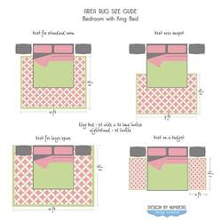 area rug size guide king bed by design wotcha http