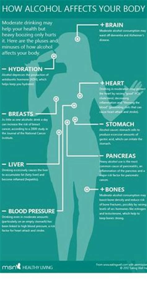 How Does It Take To Detox From Binge by 1000 Images About Infographic On Alcoholic