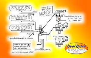 grateful dead forum view topic wiring a telecaster for 2