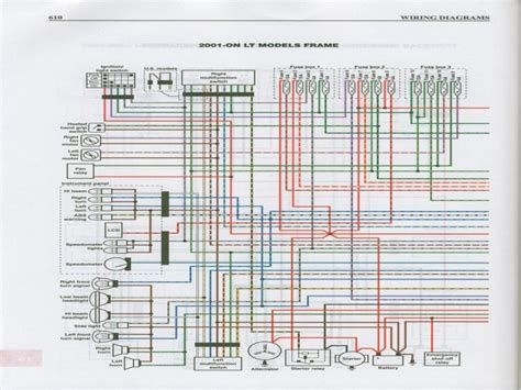 s1000rr wiring diagram wiring diagram manual