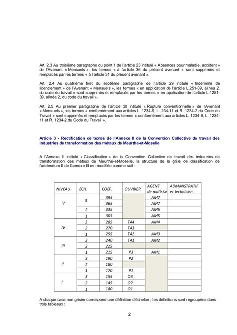 Modification Du Contrat De Travail Temporaire by Idcc 1365 Avenant De Rectification Dans La Cc De Travail