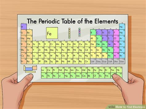 Find Protons by How To Find Electrons 6 Steps With Pictures Wikihow