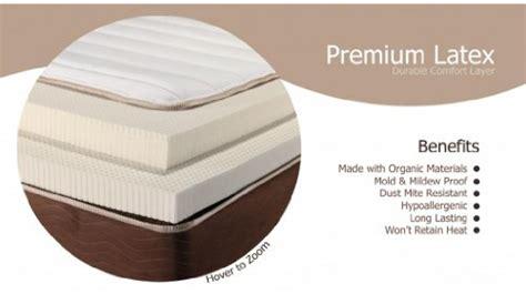 Custom Comfort Mattress Review by Aloe Custom Comfort Mattress Review