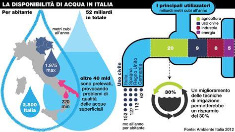 acqua rubinetto in gravidanza acqua tra disponibilit 224 e consumi eccessivi oggiscienza