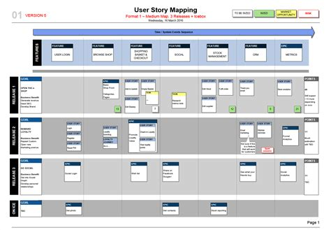 visio project plan template user story map template visio user story mapping user
