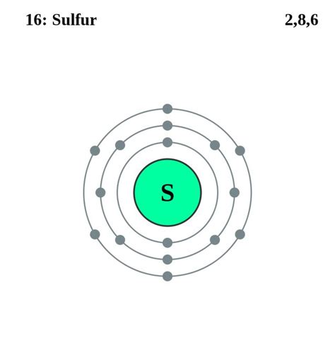 dot diagram for sulfur 20 best images about atomic structures on an