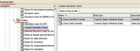semantic web tutorial youtube extended semantic checks in javascript aris bpm community