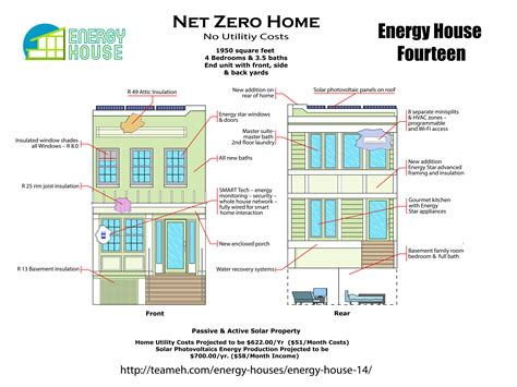net zero energy in the 2015 new american home time to build net zero living comes to alexandria renovation project