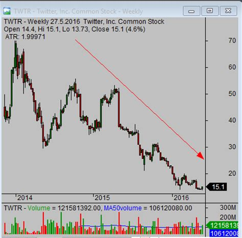 swing trading stocks for a living swing trading stocks what to avoid simple stock trading