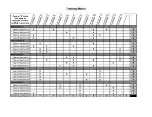 skills matrix template skill matrix template excel