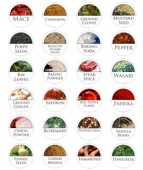 spice label templates spice jar labels and template to print worldlabel