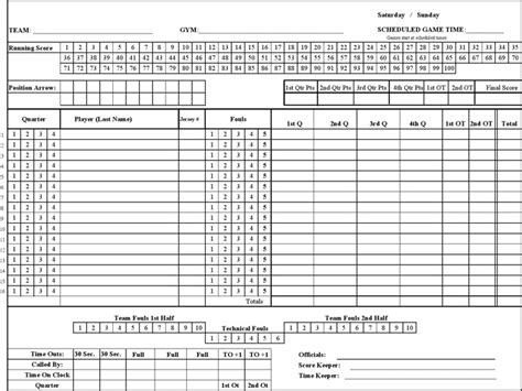 basketball scoreboard coloring pages bowling score sheet template filename