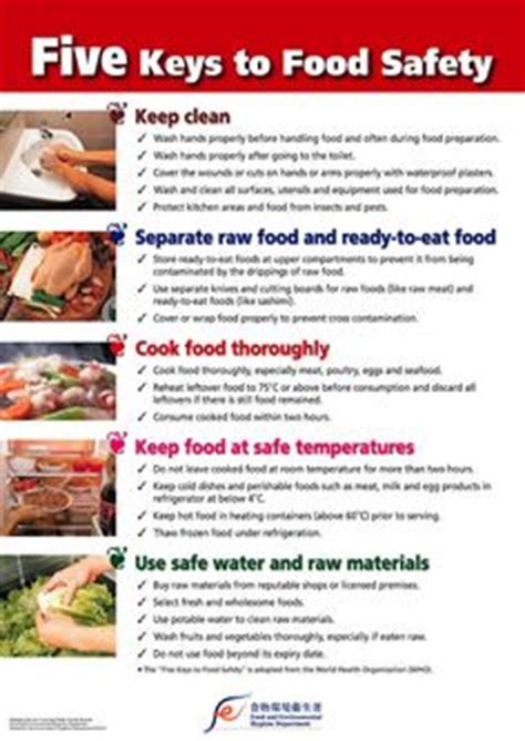 Sanitation Guidelines For The Kitchen by 1000 Images About Food Kitchen Posters On
